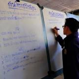 การออกประชาคมหมู่บ้านเพื่อจัดทำแผนพัฒนาท้องถิ่น พ.ศ.2561-2565